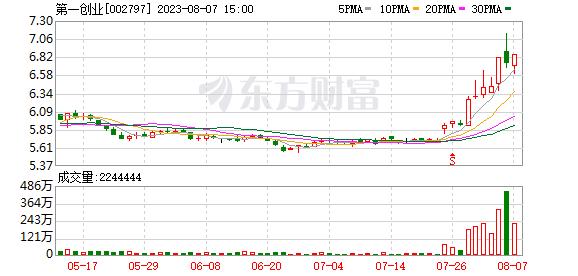 K图 002797_0