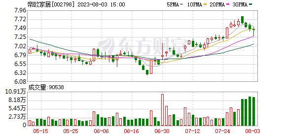 【调研快报】洋河股份接待招商证券等2家机构调研