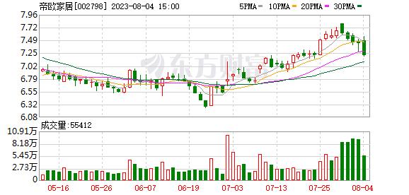 K图 002798_0