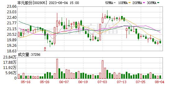 K图 002805_0