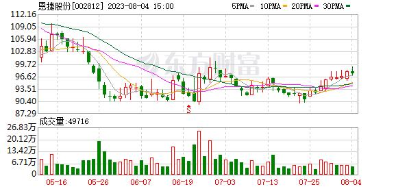 K图 002812_0