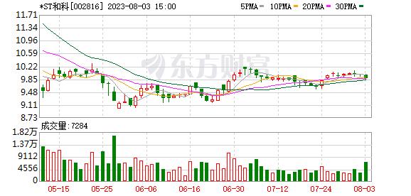 K图 002816_0