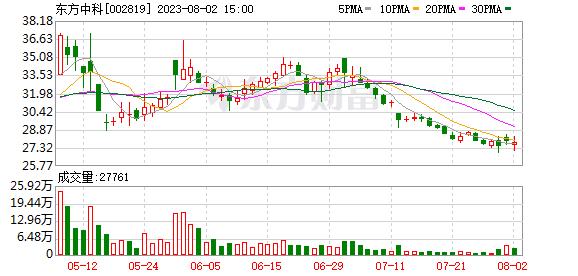 K图 002819_0