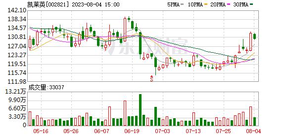 K图 002821_0