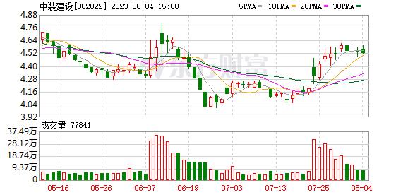 K图 002822_0