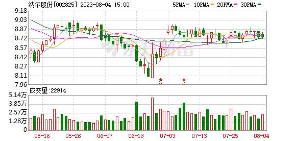 K图 002825_0