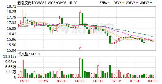 K图 002838_0