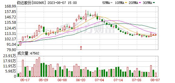 K图 002865_0