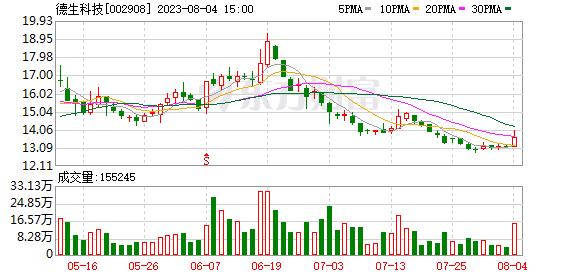 K图 002908_0