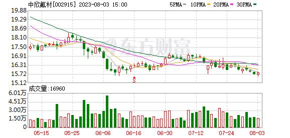 K图 002915_0