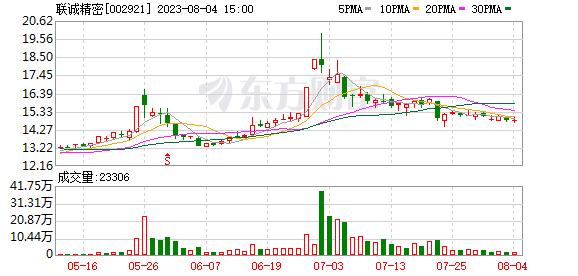 K图 002921_0