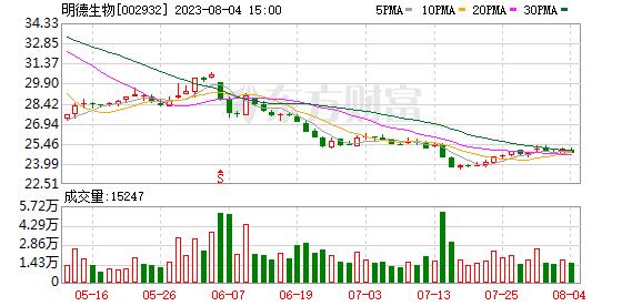 K图 002932_0