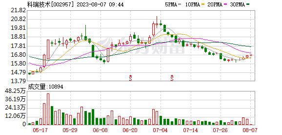 K图 002957_0