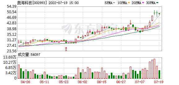 K图 002993_0