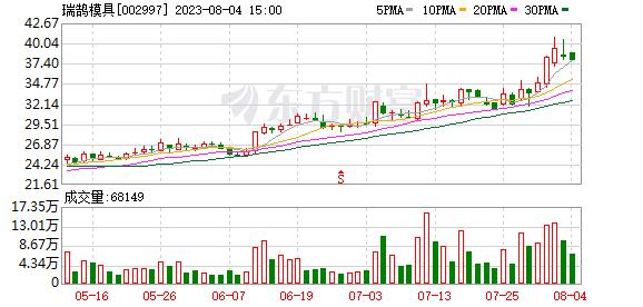K图 002997_0