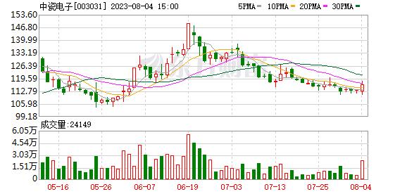 K图 003031_0