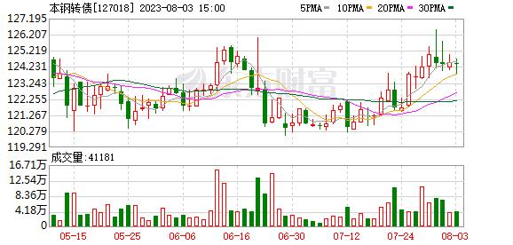 K圖 127018_0
