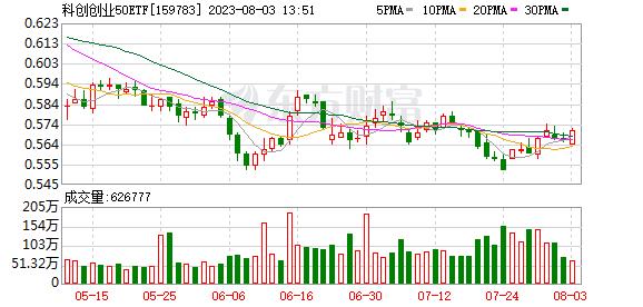 K图 159783_0