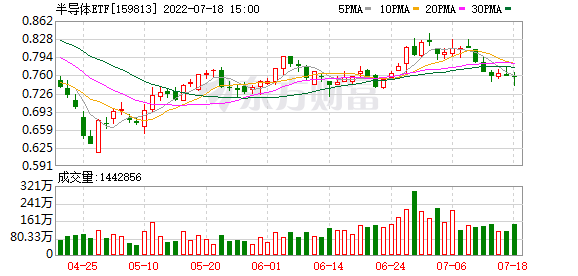 K图 159813_0