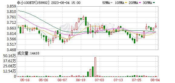 K图 159902_0