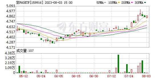 K图 159916_0
