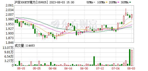 K图 159925_0