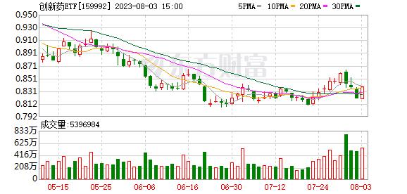 K图 159992_0