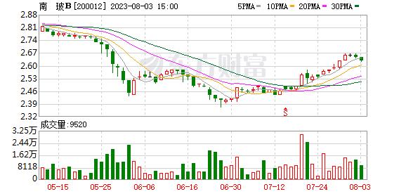 K图 200012_0
