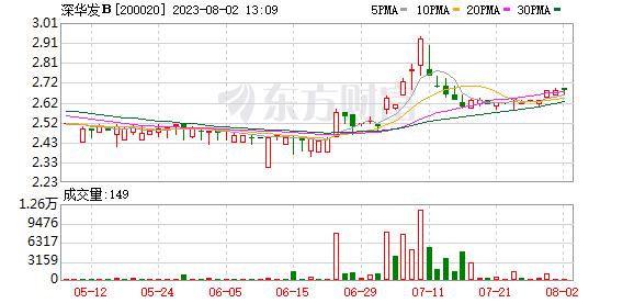 K图 200020_0
