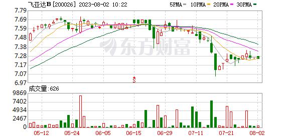 K图 200026_0