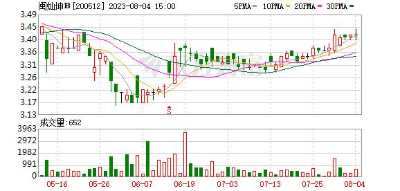 K图 200512_0