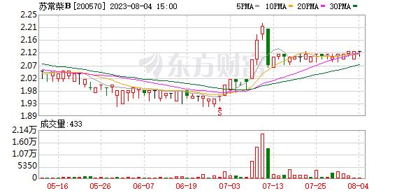 K图 200570_0