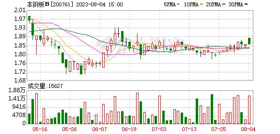 K图 200761_0