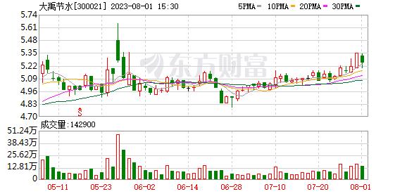 K图 300021_0