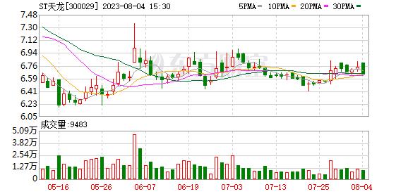 天龙光电(300029)龙虎榜数据(10-16)