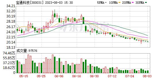 K图 300031_0