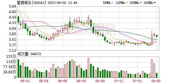 K图 300043_0