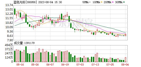 K图 300058_0