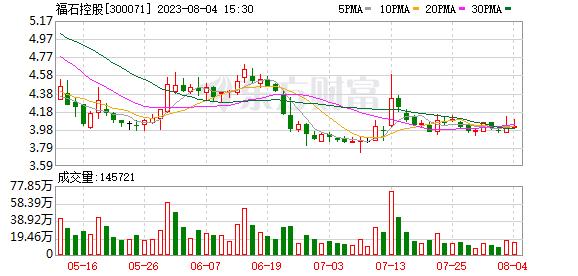 华谊嘉信(300071)龙虎榜数据(10-23)