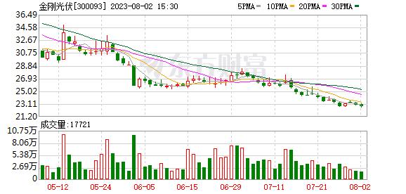 K图 300093_0