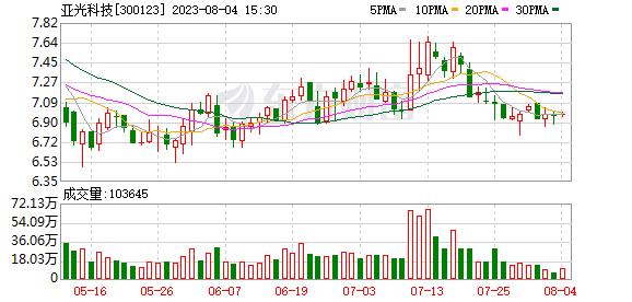 K图 300123_0