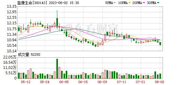 K图 300143_0