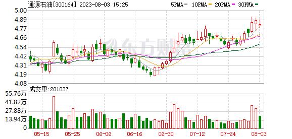 K图 300164_0