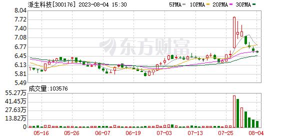K图 300176_0