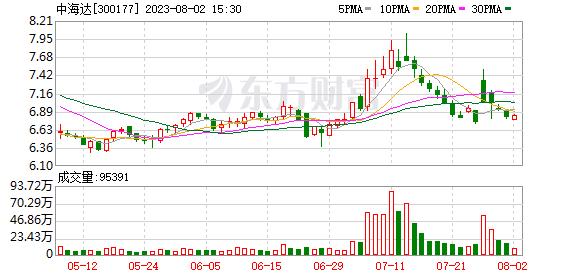 K图 300177_0