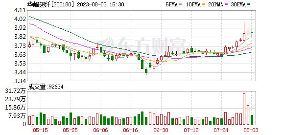 华峰超纤:前三季度净利预增54%-71%