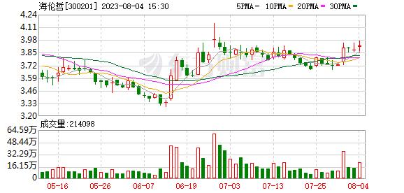 K图 300201_0