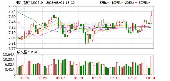 总经「杨潇 为什么 减持股票」理强行抢夺公章?对赌