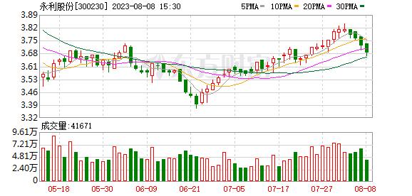 <b>永利股份:全资子公司拟出售新丽精密100%股权 提高整体经营效益</b>