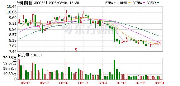 K图 300232_0